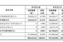 定增11.42亿  古越龙山投产黄酒产业园项目