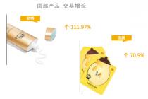 戴最嚴實的口罩畫最濃的妝,眼影銷量增126.3%