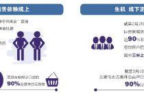 北京商业 春分将至