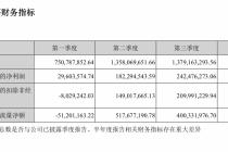 占比超九成 珠江啤酒華南地區營收達40.3億