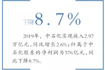 增收不增利 中石化去年净利下滑8.7%