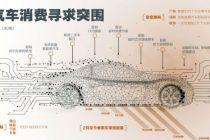 多地密集出新政 汽車消費突圍還差幾步