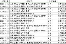 """新证券法""""满月"""":信披监管升级 雅本化学等43股""""收函"""""""