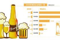 终端迎旺季 啤酒企业逐利高端化