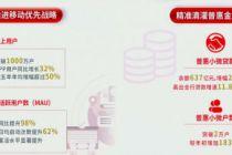 """北京银行业绩增速创新高 城商行""""领头羊""""转型按下加速键"""