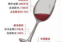 國產葡萄酒頻現借貸糾紛