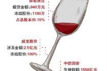 国产葡萄酒频现借贷纠纷