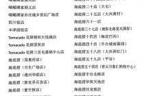 """北京市""""放心餐厅""""第四批(802家)名单公示"""
