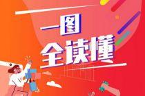 """400項活動百萬讓利,北京6月6日啟動""""京范兒""""消費季(一圖讀懂)"""
