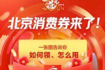 北京發122億元消費券  6月5日零點京東APP開搶