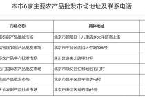 北京市发布6家农产品批发市场信息【附联系方式】