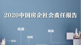 2020中国房企社会责任报告