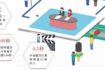 """為何商品總秒空?揭秘電商""""代拍""""江湖"""
