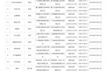 2020年7月国产网络游戏审批名单下发  56款游戏在列
