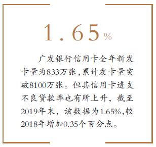 广发银行信贷违规入股市 被保监局罚款220万元