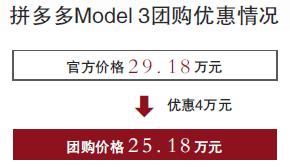 Model 3降4万 拼多多低价团购特斯拉