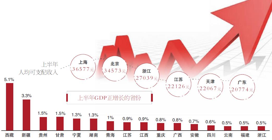 gdp解读_2020上半年GDP排名解读:GDP排名变化原因有哪些?