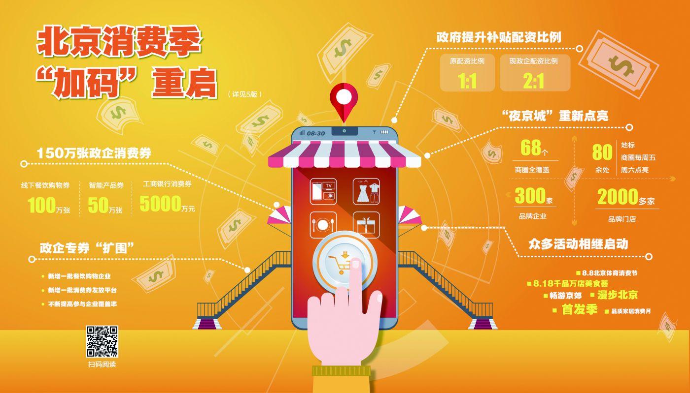 北京消费季重磅回归