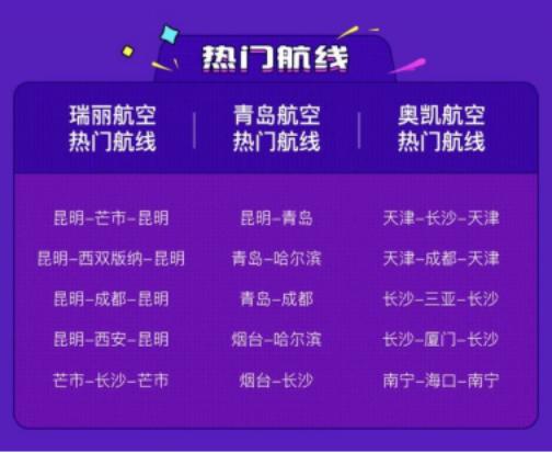 "OTA开售""随心飞""类产品,中小航司""抱团取暖"""