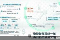 北京消费季