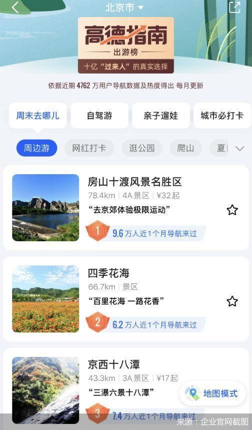 http://www.zgqhl.cn/wenhuayichan/54651.html
