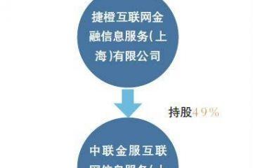 推介关联公司瑕疵产品 联联金融惹火烧身