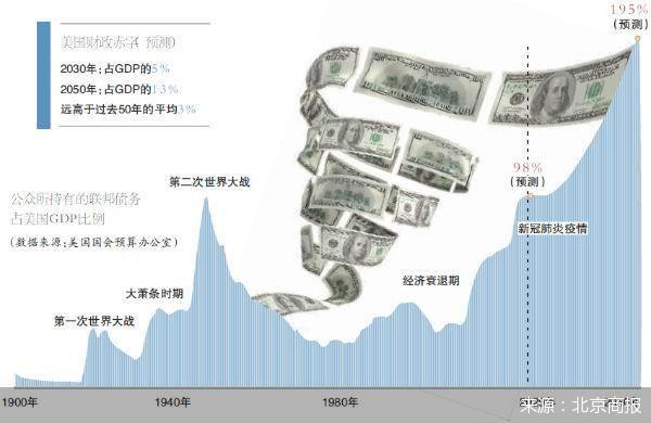 美联储再发经济警报 鲍威尔对经济前景担忧