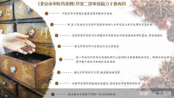 中医药防治拟纳入北京突发公共卫生应急机制