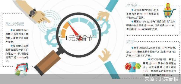 """硬刚拼多多 淘宝特价版祭出""""1元更香节"""""""