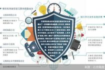 放行头部企业 互联网保险监管办法三修