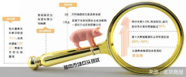 巨头入场养猪散户转型 猪肉消费峰值未现