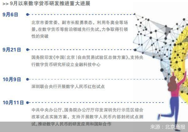 深圳再迎数字货币的政策利好 央行数字货币加速推进