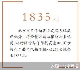 减轻手术患者费用负担 北京白内障等患者手术费大降