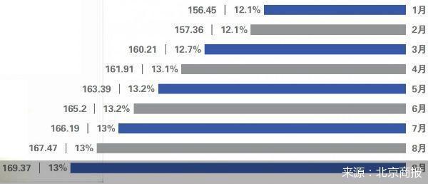 货币市场利率回归政策利率 降准降息预期再降低