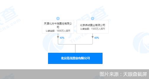 绿城入股北京颐和金茂府 控股比例达60%