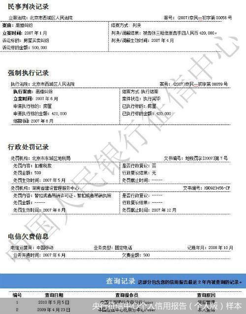 央行征信中心个人信用报告(个人版)样本