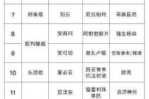 """惠及千万京城人,年交79元保障200万的""""京惠保""""你会买吗?"""