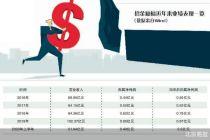 营收超百亿IPO却黄了 招金励福上市梦碎
