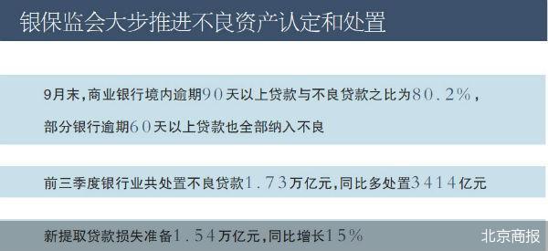 """《【手机蓝冠注册】防范化解金融风险 银保监会亮出""""成绩单""""》"""