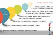 社区商业加速跑 北京今年提前完成便利店开店任务