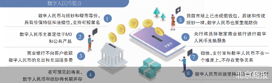 为何推出数字人民币? 数字人民币和纸钞将长期并存