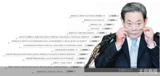 三星集团会长李健熙离世 173亿美元身价