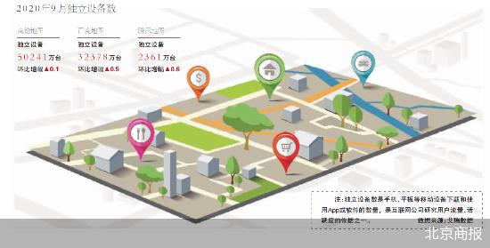 自动驾驶、智慧交通概念兴起 高精地图的流量卡位战