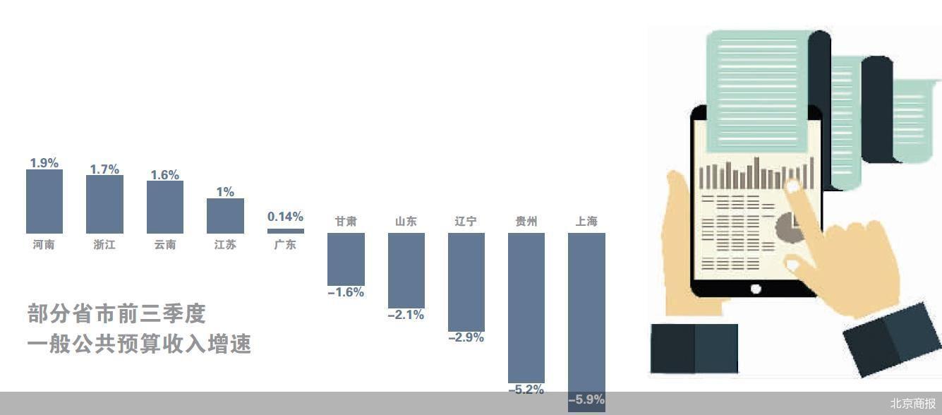工资gdp_南昌人均GDP跨越9万元大关