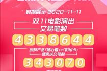 """""""雙11""""期間 6000萬+文青瞄準電影演出"""