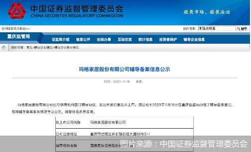 图片来源:中国证券监督管理委员会
