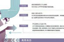 考虑加入CPTPP 中国开放加速度