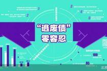 """定调零容忍 金融委剑指""""逃废债"""""""