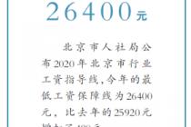 26400元! 北京划定2020年最低工资保障线