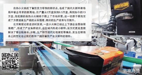 缩短供应链 一盒自热火锅催熟产业集群